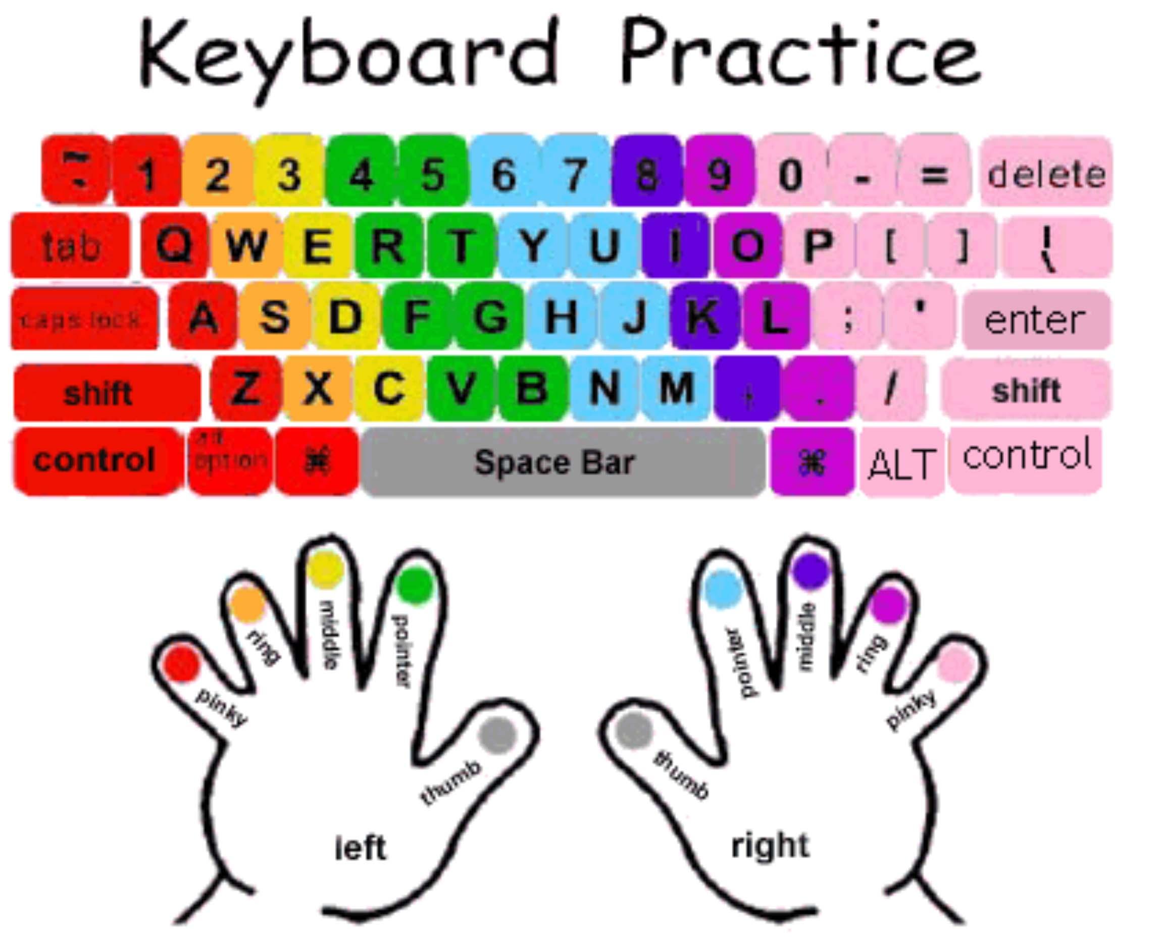 12 Great Free Keyboarding Games to Teach Kids Typing ...